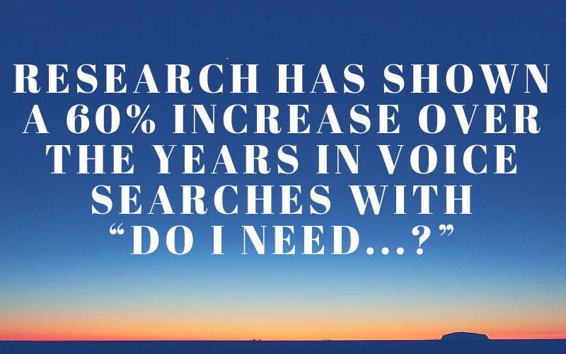 Digital Marketing: The Impact of Voice Search