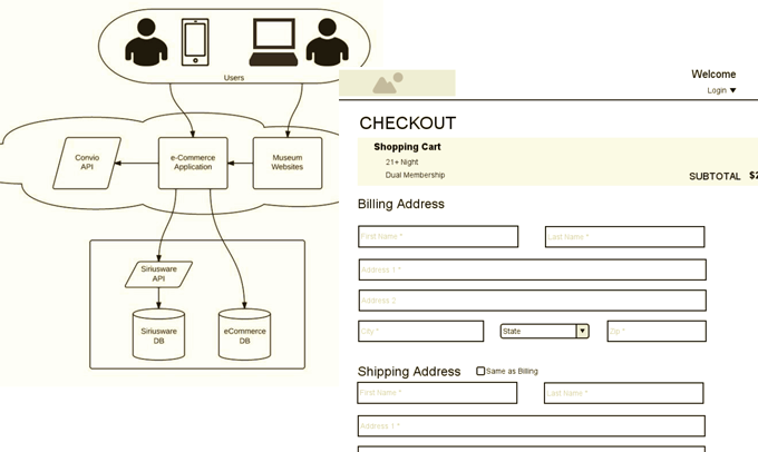 Developing functional specifications: the wireframing process
